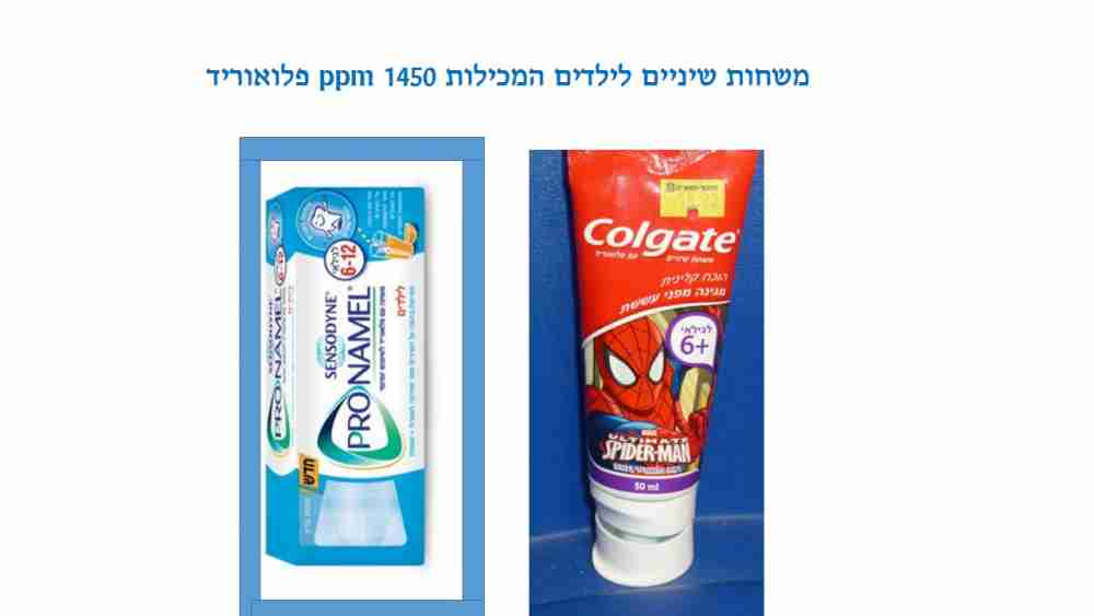דר מלכה אשכנזי - משחות שיניים מומלצות לילדים